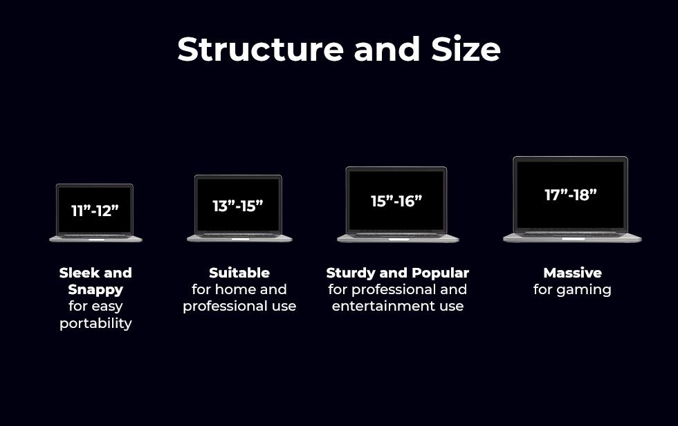 Estructura y tamaño del portátil