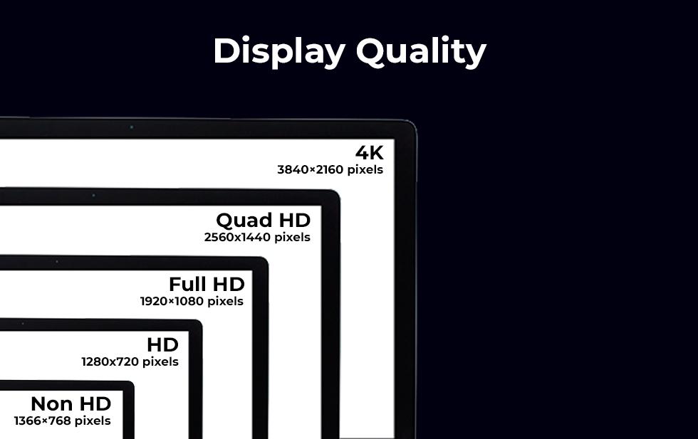 Calidad de la pantalla del portátil