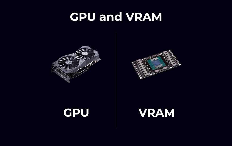 GPU y VRAM
