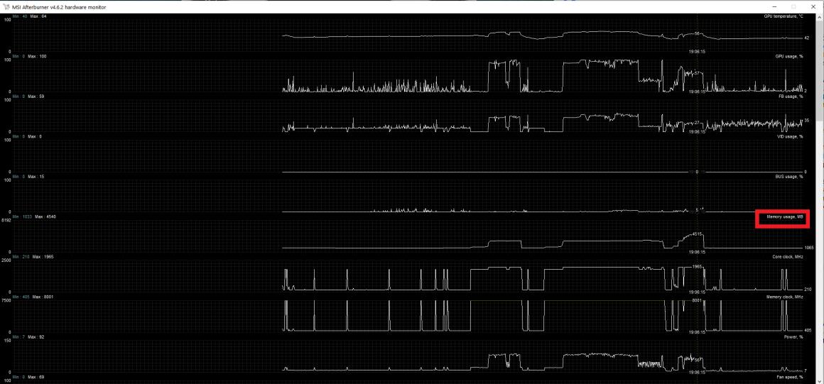 Monitorización de Msi Afterburner 2